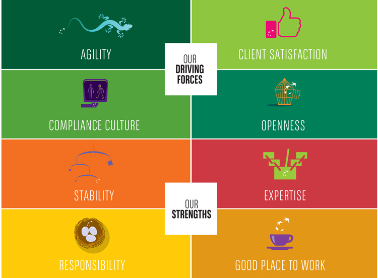 Our Strengths_2